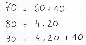 mathe in frankreich sind anders als in deutschland auf franz sisch rechnet man unterschiedlich. Black Bedroom Furniture Sets. Home Design Ideas